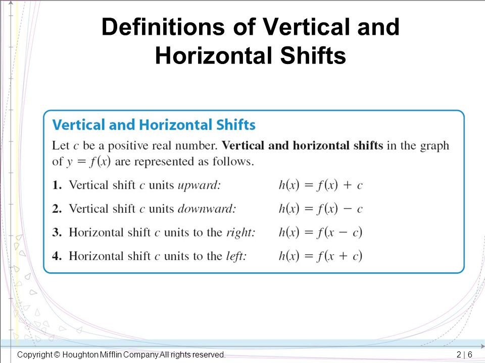 Definitions of Vertical and Horizontal Shifts