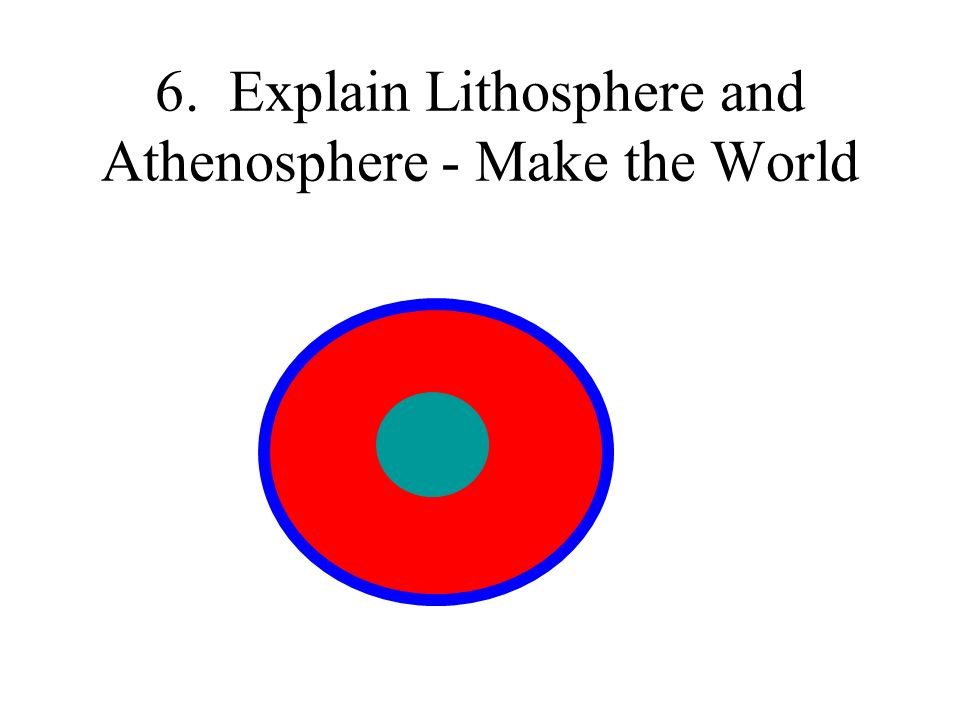 6. Explain Lithosphere and Athenosphere - Make the World