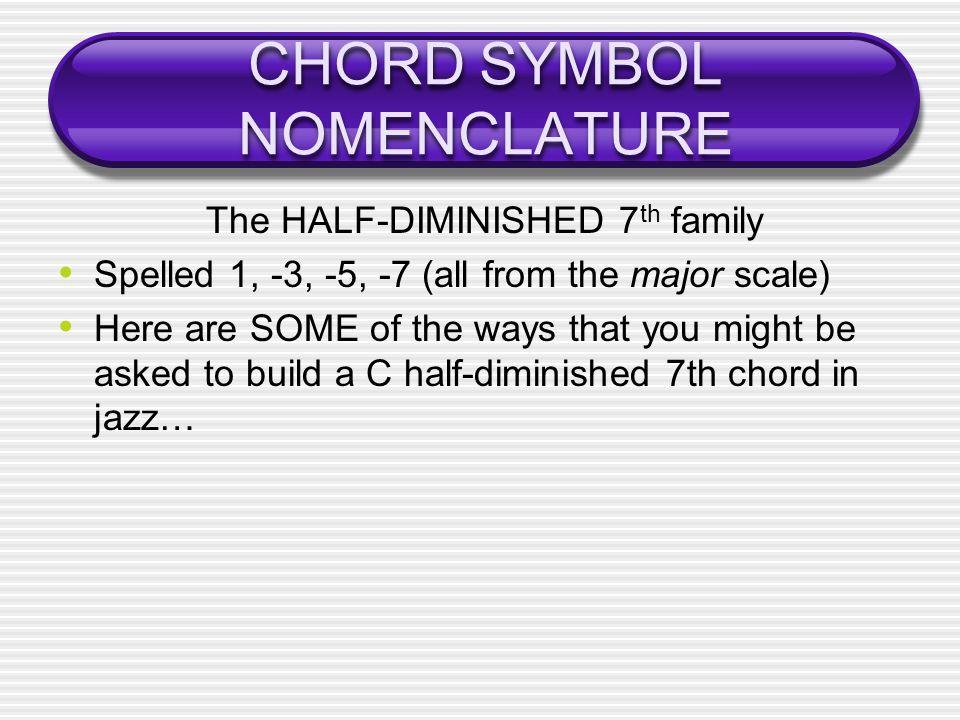 CHORD SYMBOL NOMENCLATURE