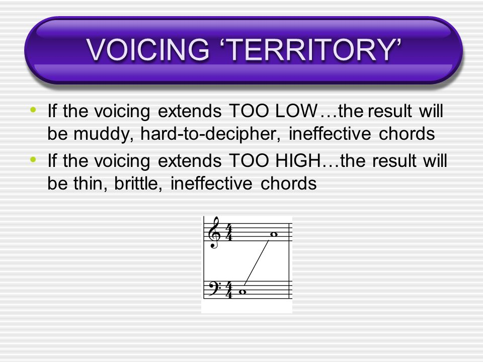 VOICING 'TERRITORY' If the voicing extends TOO LOW…the result will be muddy, hard-to-decipher, ineffective chords.