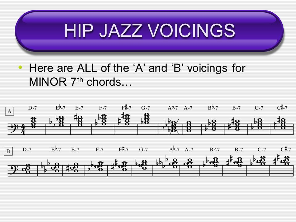 HIP JAZZ VOICINGS Here are ALL of the 'A' and 'B' voicings for MINOR 7th chords…