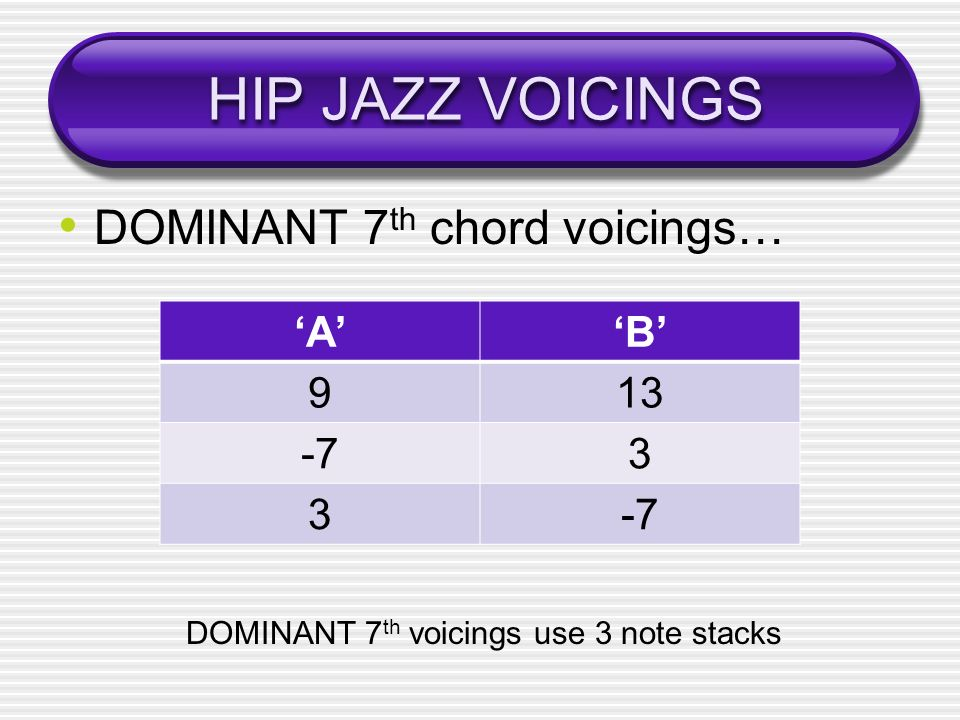 HIP JAZZ VOICINGS DOMINANT 7th chord voicings… 'A' 'B' 9 13 -7 3
