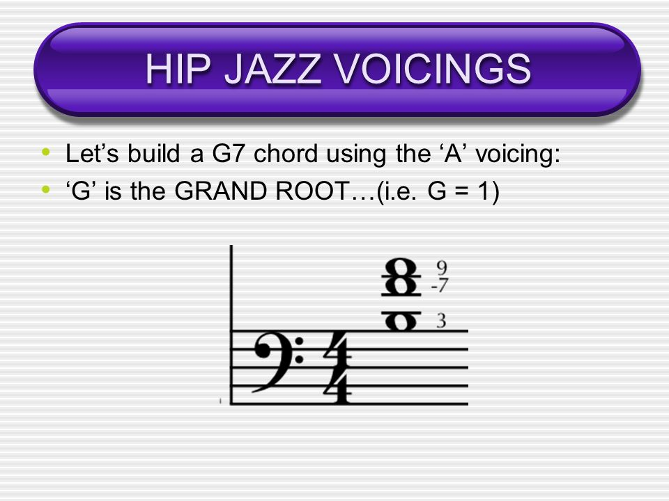 HIP JAZZ VOICINGS Let's build a G7 chord using the 'A' voicing: