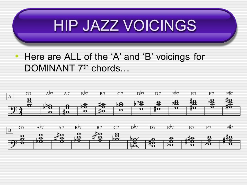 HIP JAZZ VOICINGS Here are ALL of the 'A' and 'B' voicings for DOMINANT 7th chords…