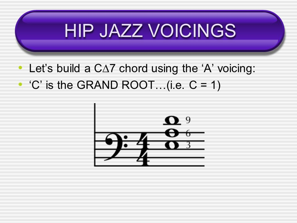 HIP JAZZ VOICINGS Let's build a C∆7 chord using the 'A' voicing: