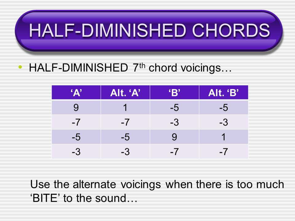 HALF-DIMINISHED CHORDS