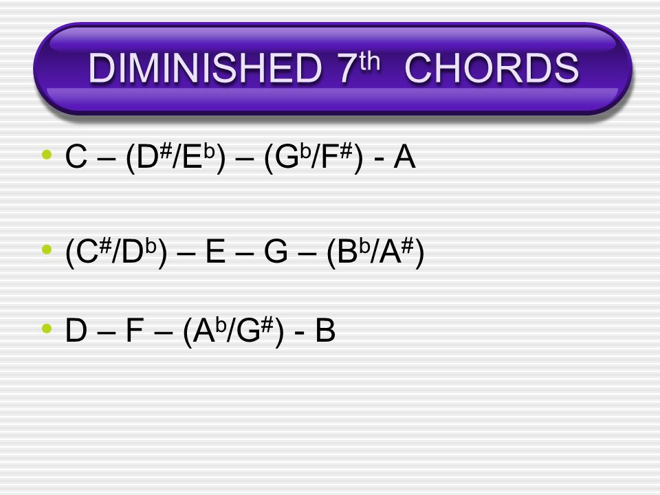 DIMINISHED 7th CHORDS C – (D#/Eb) – (Gb/F#) - A