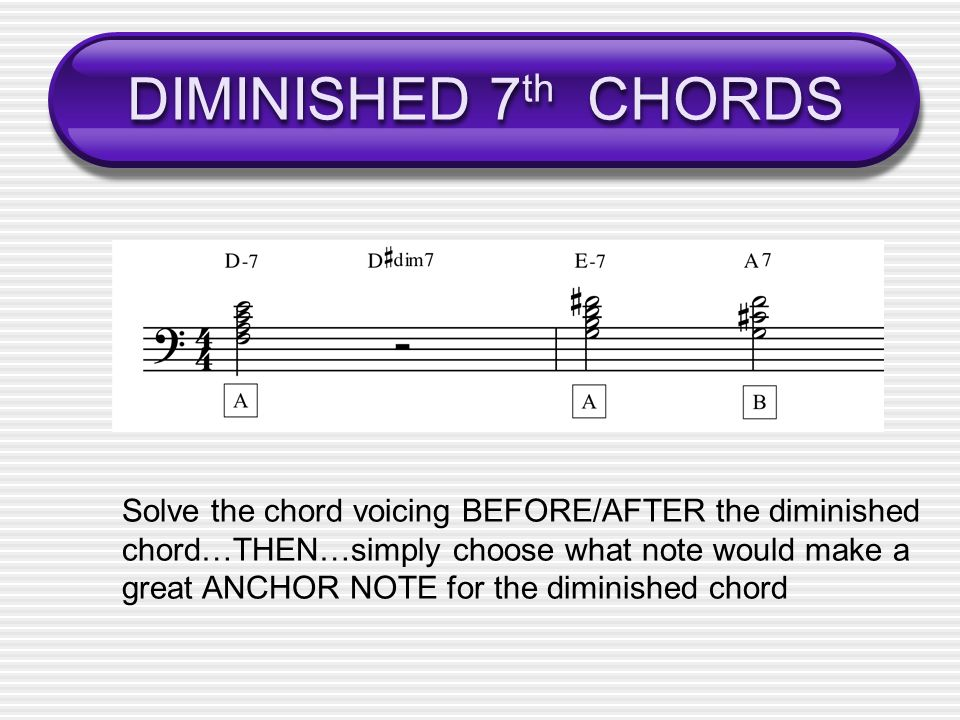 DIMINISHED 7th CHORDS Solve the chord voicing BEFORE/AFTER the diminished. chord…THEN…simply choose what note would make a.