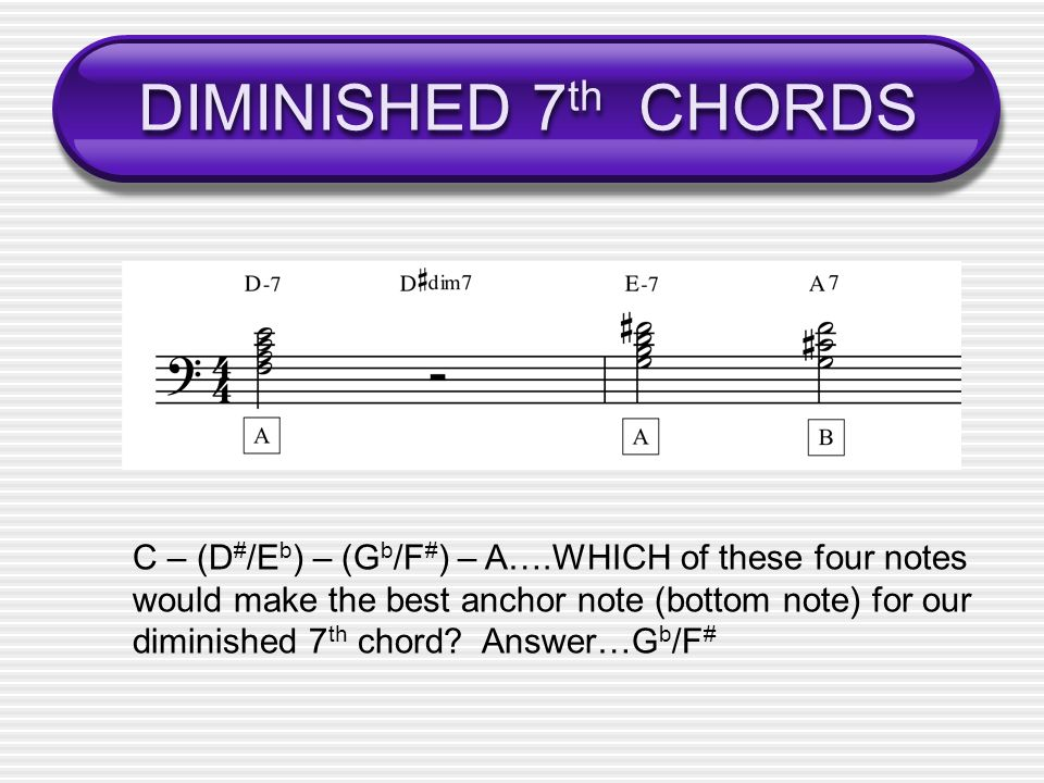 DIMINISHED 7th CHORDS C – (D#/Eb) – (Gb/F#) – A….WHICH of these four notes. would make the best anchor note (bottom note) for our.