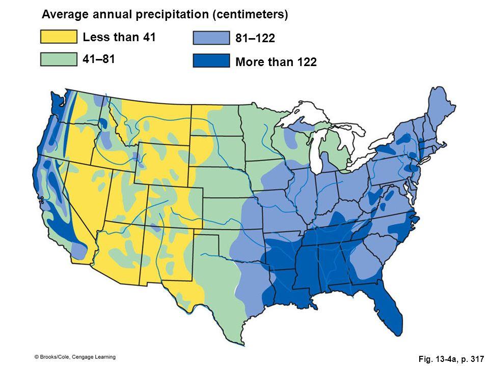 Average annual precipitation (centimeters)