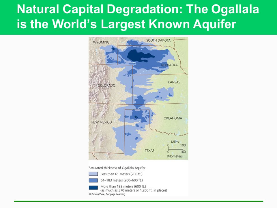 Natural Capital Degradation: The Ogallala is the World's Largest Known Aquifer