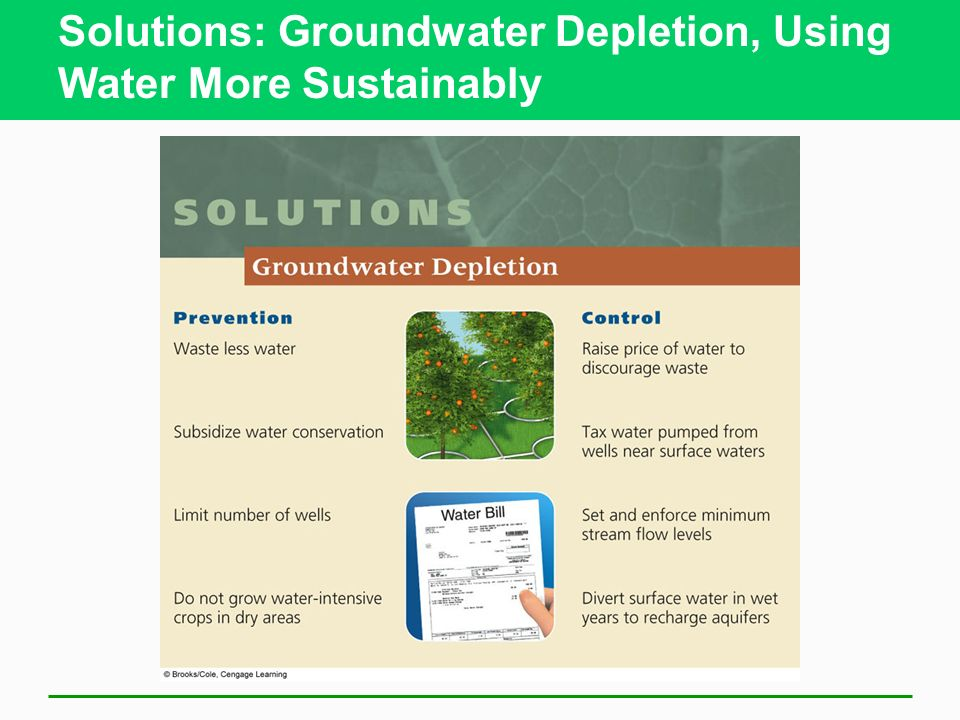 Solutions: Groundwater Depletion, Using Water More Sustainably