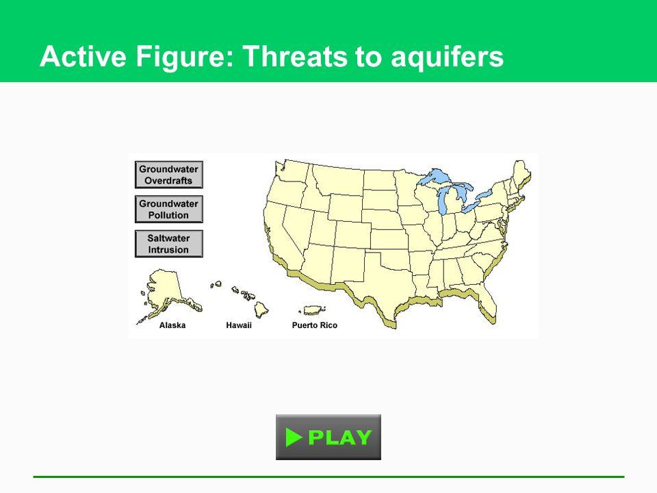 Active Figure: Threats to aquifers