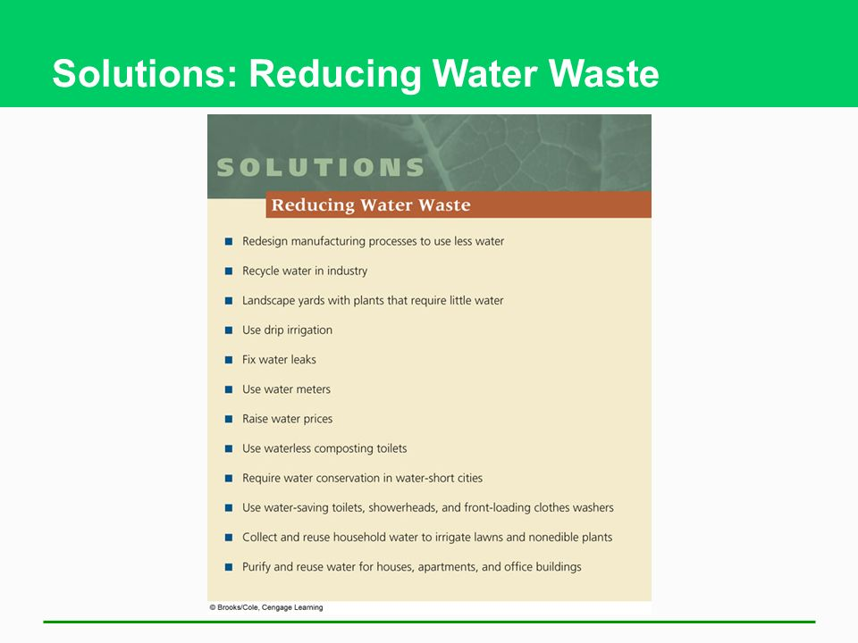 Solutions: Reducing Water Waste