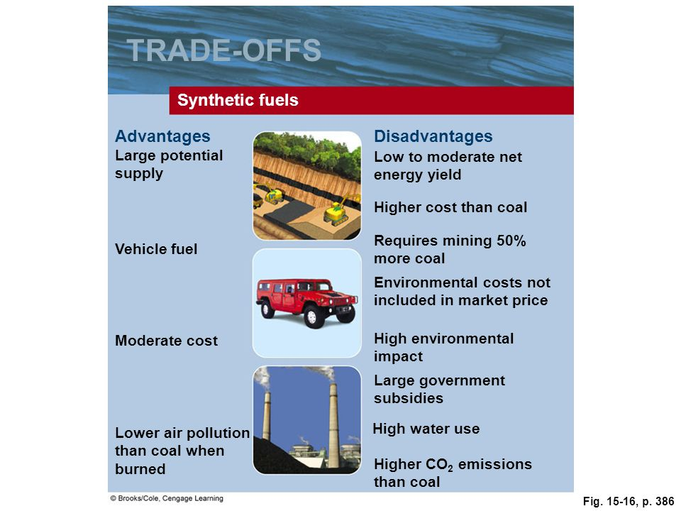 TRADE-OFFS Synthetic fuels Advantages Disadvantages