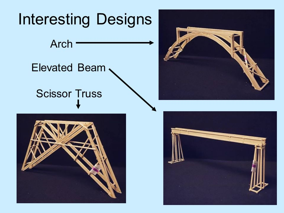 Interesting Designs Arch Elevated Beam Scissor Truss