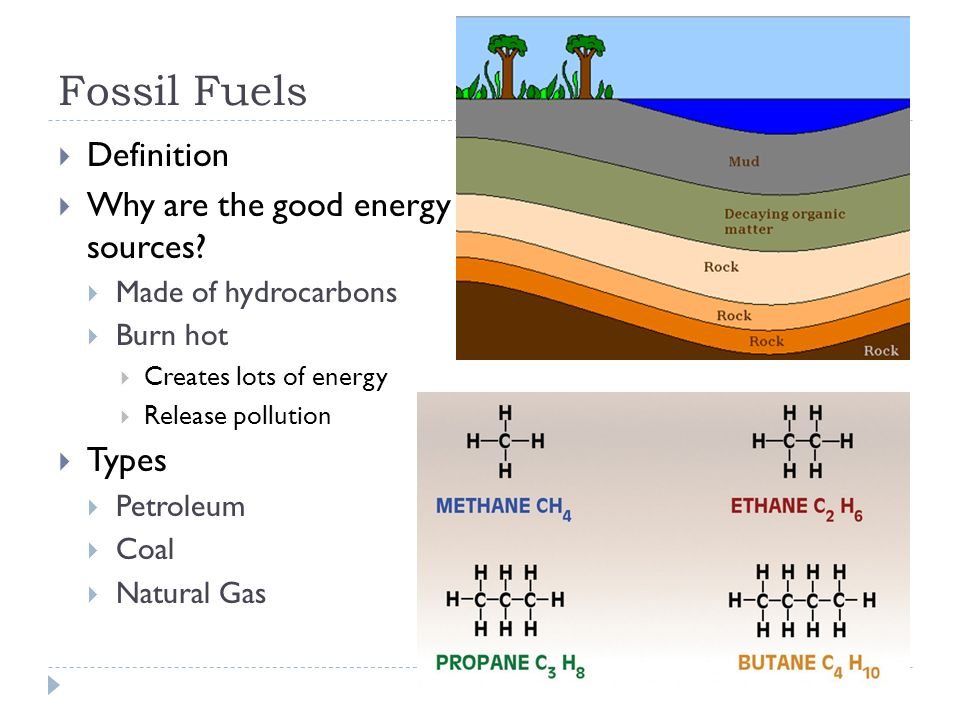 Natural Resources Ppt Video Online Download