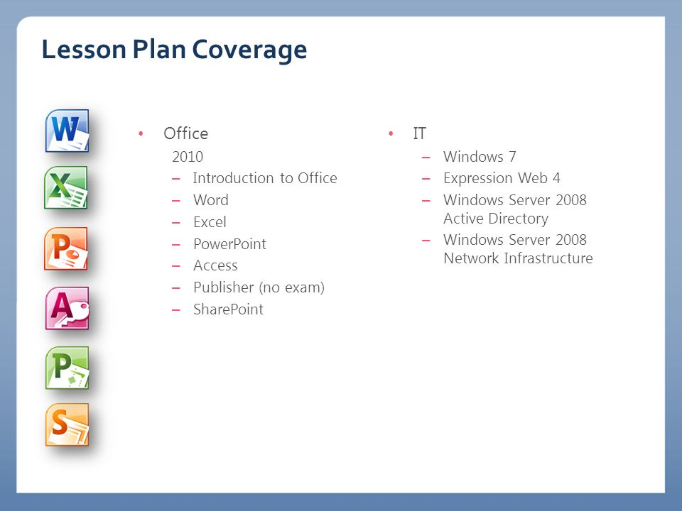 Lesson Plan Coverage Office IT 2010 Introduction to Office Word Excel