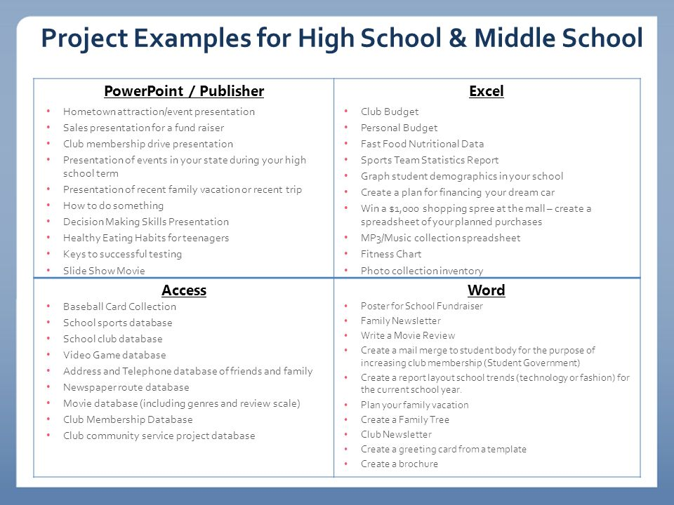 It academy lesson plans keith loeber ppt video online for School project plan