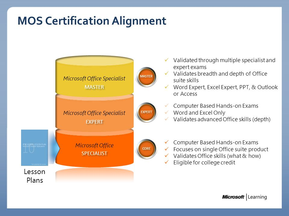 MOS Certification Alignment