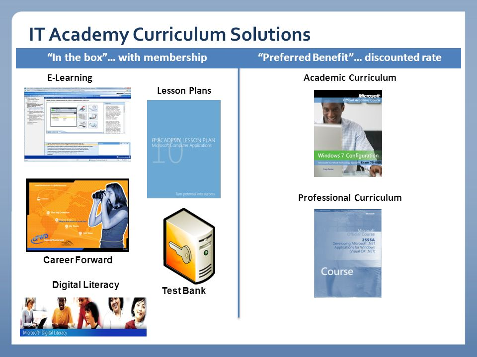 IT Academy Curriculum Solutions