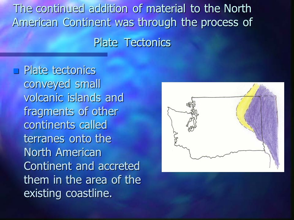 The continued addition of material to the North American Continent was through the process of Plate Tectonics