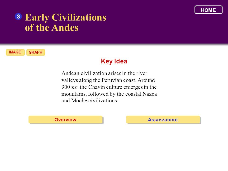 early civilization assessment Quia web allows users to create and share online educational activities in dozens of subjects, including world history.