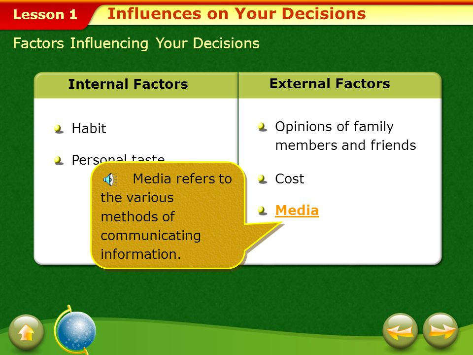 Influences on Your Decisions