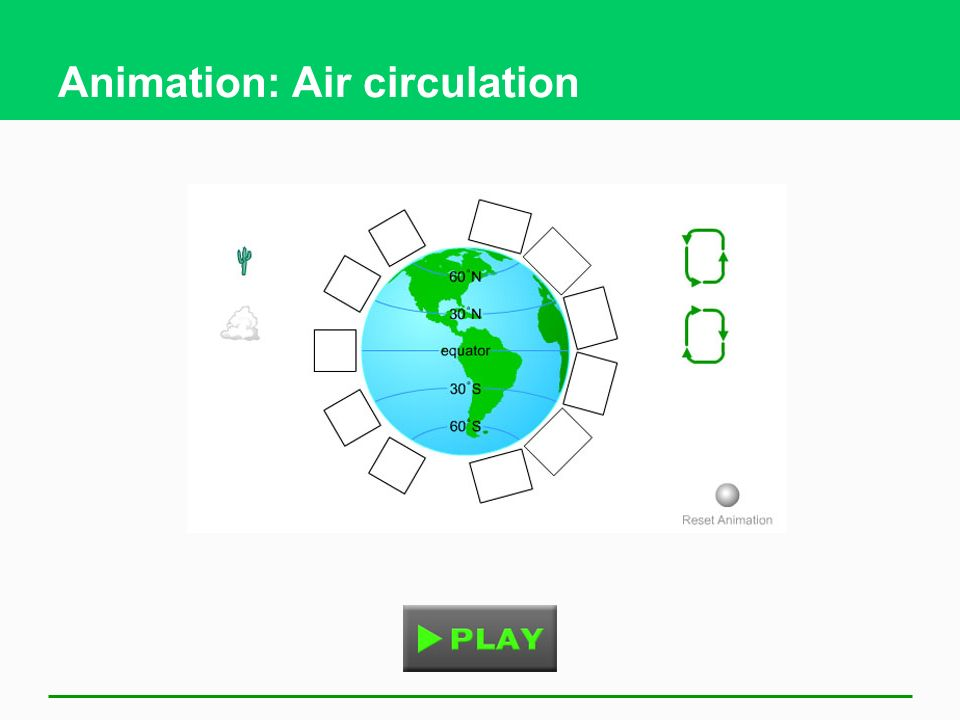 Animation: Air circulation