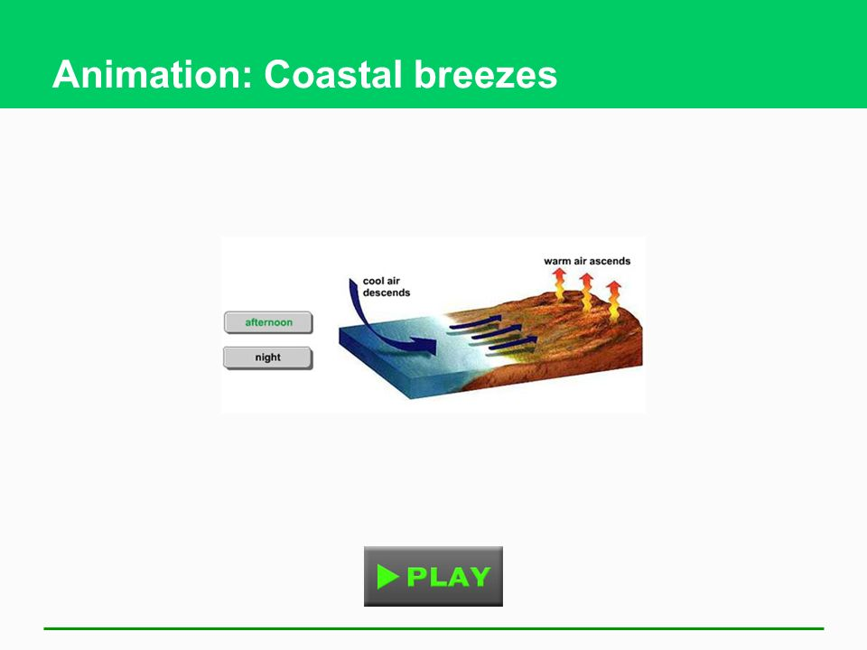 Animation: Coastal breezes