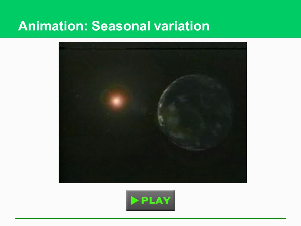 Animation: Seasonal variation