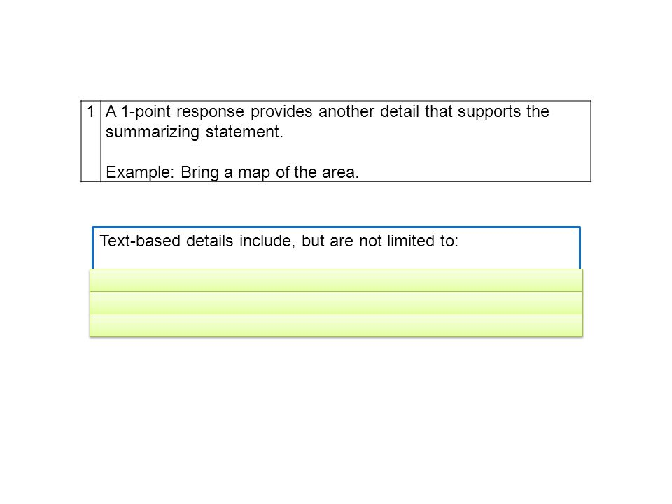 1 A 1-point response provides another detail that supports the summarizing statement. Example: Bring a map of the area.