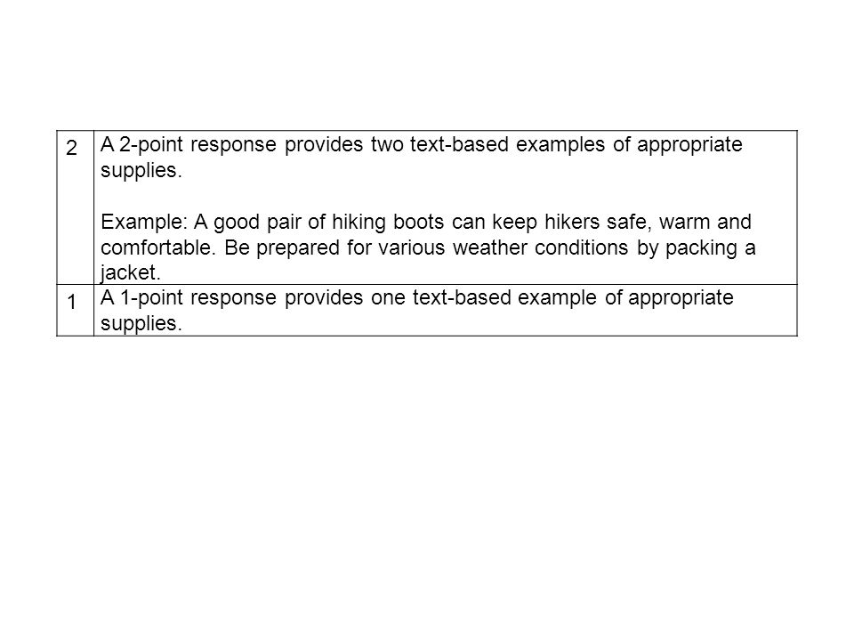2 A 2-point response provides two text-based examples of appropriate supplies.