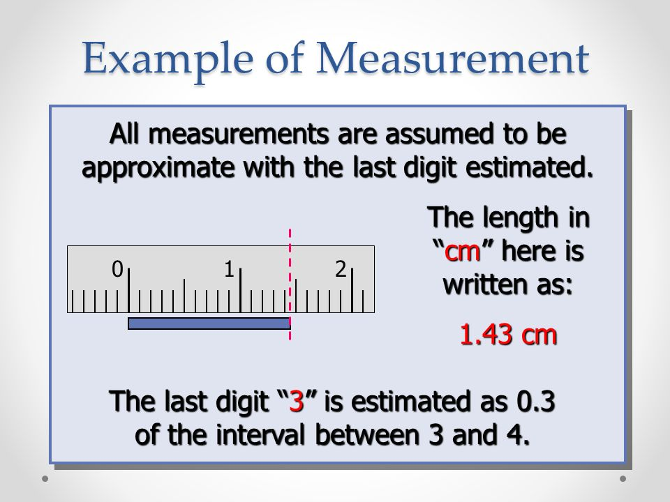 Example of Measurement
