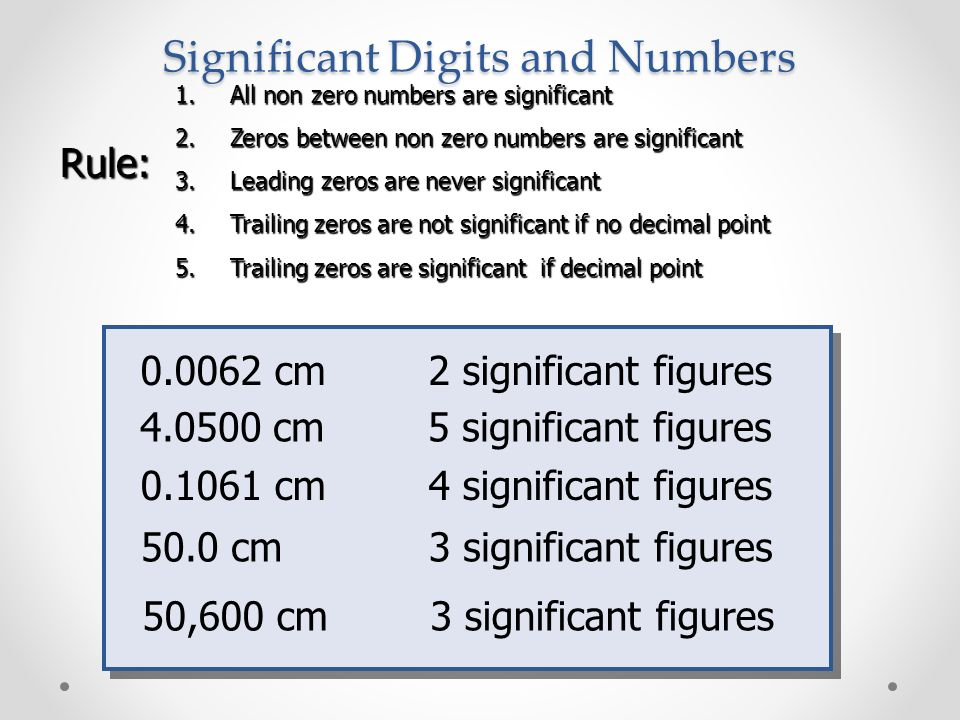 Significant Digits and Numbers