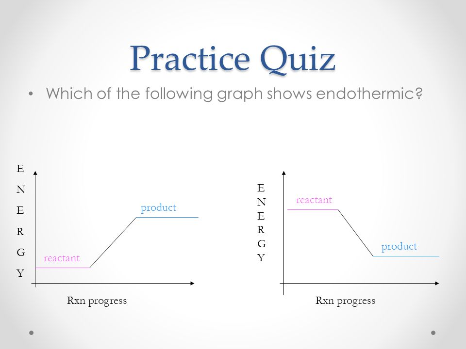 Practice Quiz Which of the following graph shows endothermic E N R G