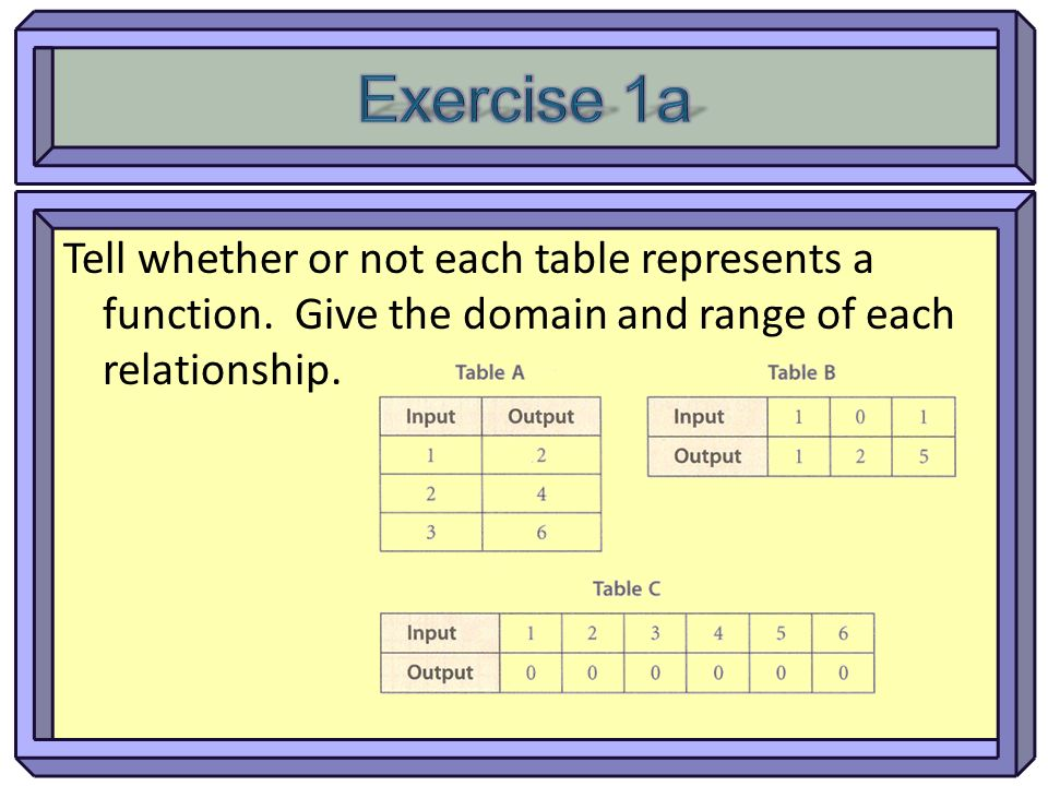 Exercise 1a Tell whether or not each table represents a function.