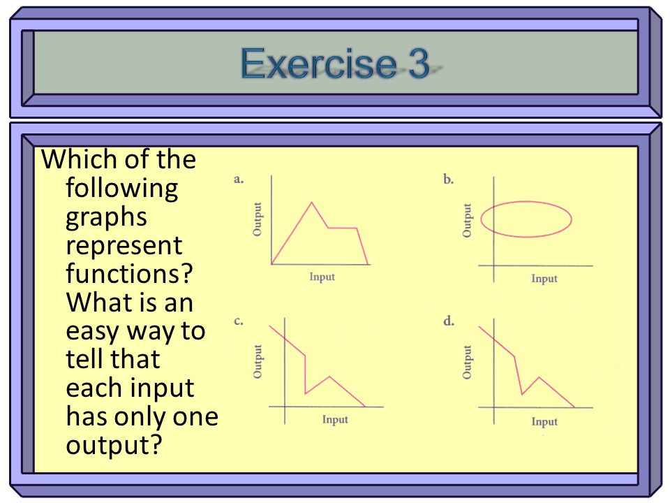 Exercise 3 Which of the following graphs represent functions.