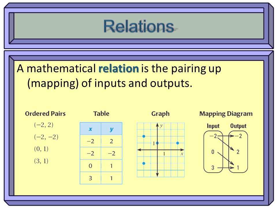 Relations A mathematical relation is the pairing up (mapping) of inputs and outputs.