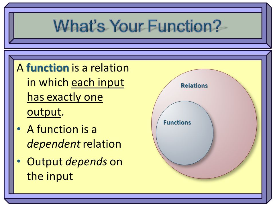 What's Your Function A function is a relation in which each input has exactly one output. A function is a dependent relation.
