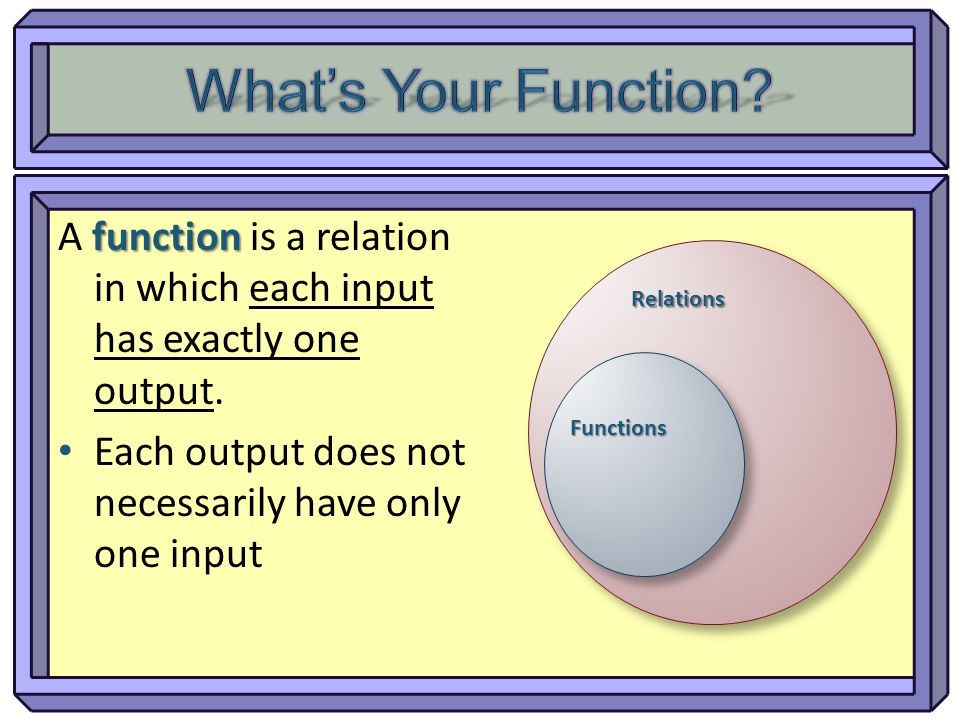 What's Your Function A function is a relation in which each input has exactly one output. Each output does not necessarily have only one input.