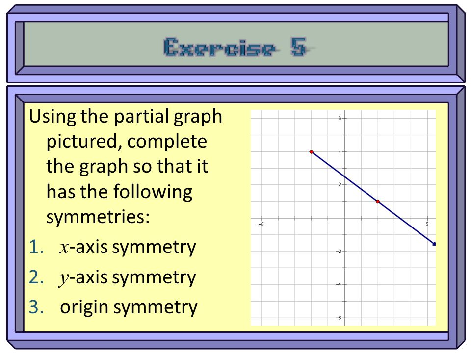 Exercise 5 Using the partial graph pictured, complete the graph so that it has the following symmetries: