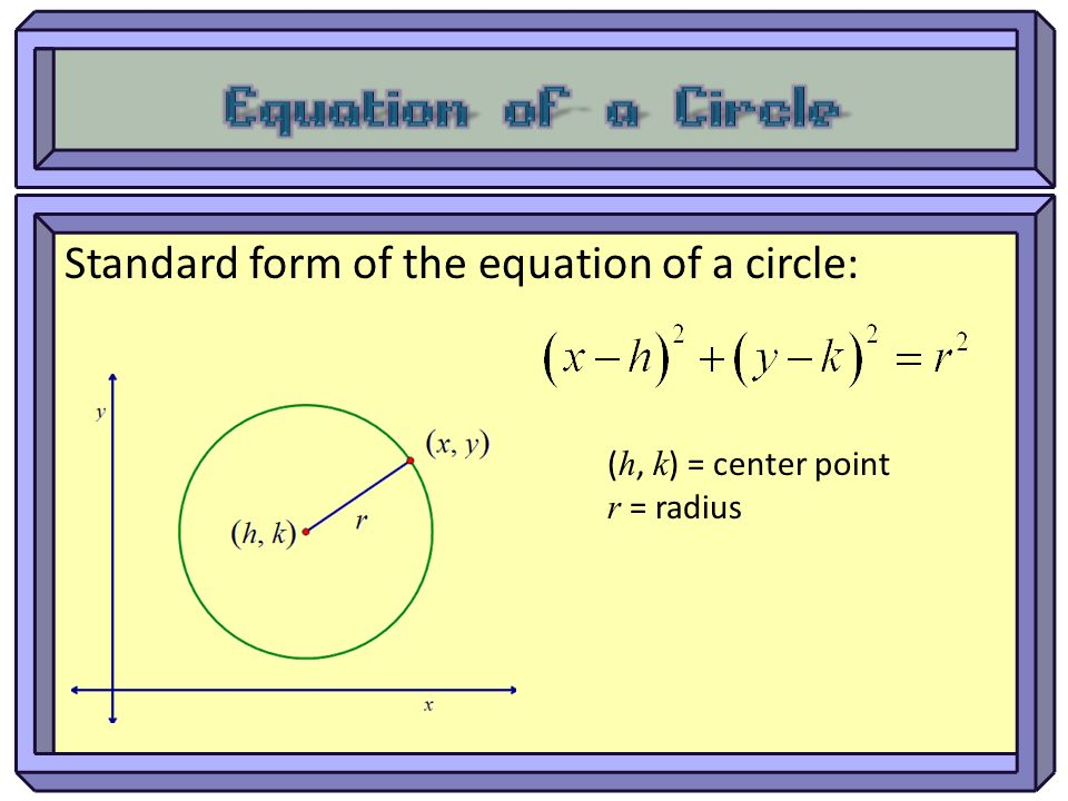 Equation of a Circle Standard form of the equation of a circle: