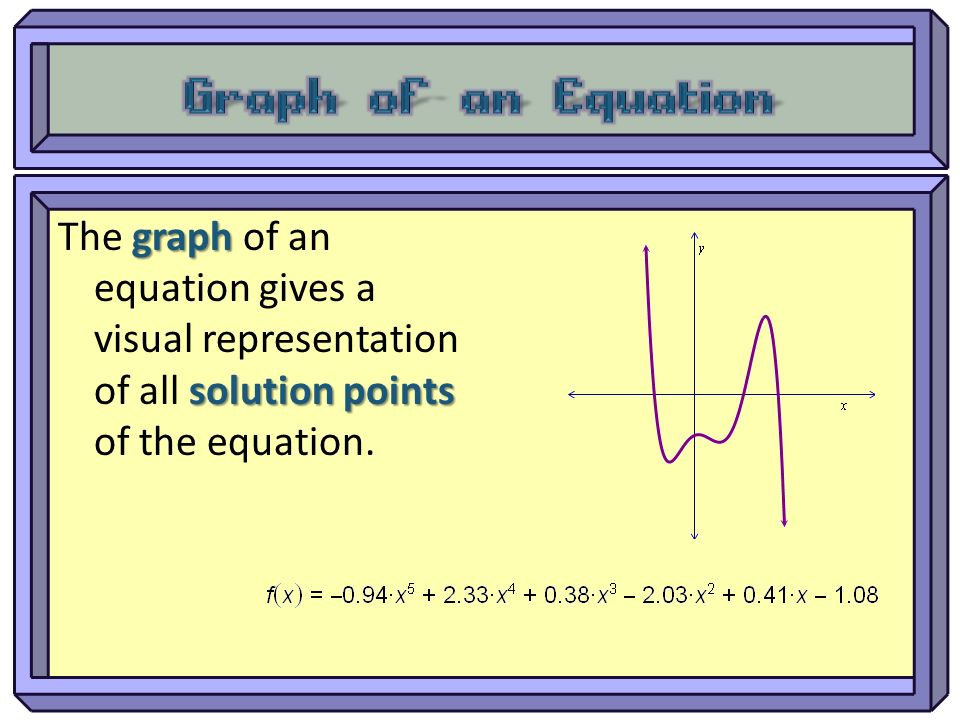 Graph of an Equation The graph of an equation gives a visual representation of all solution points of the equation.