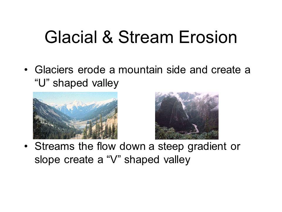 Glacial & Stream Erosion