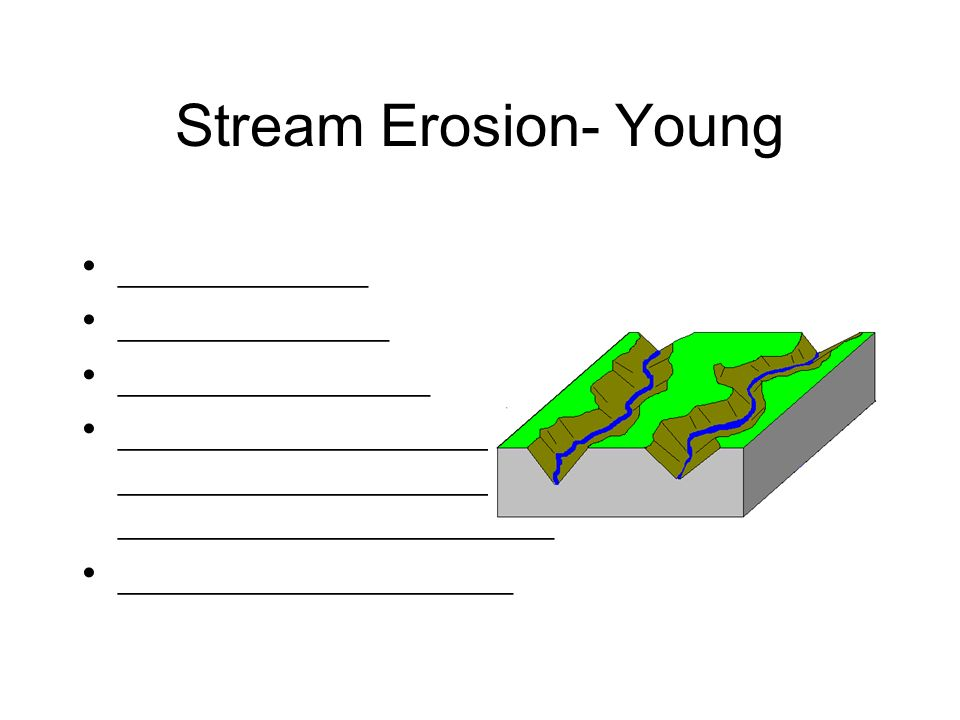 Stream Erosion- Young ____________ _____________ _______________
