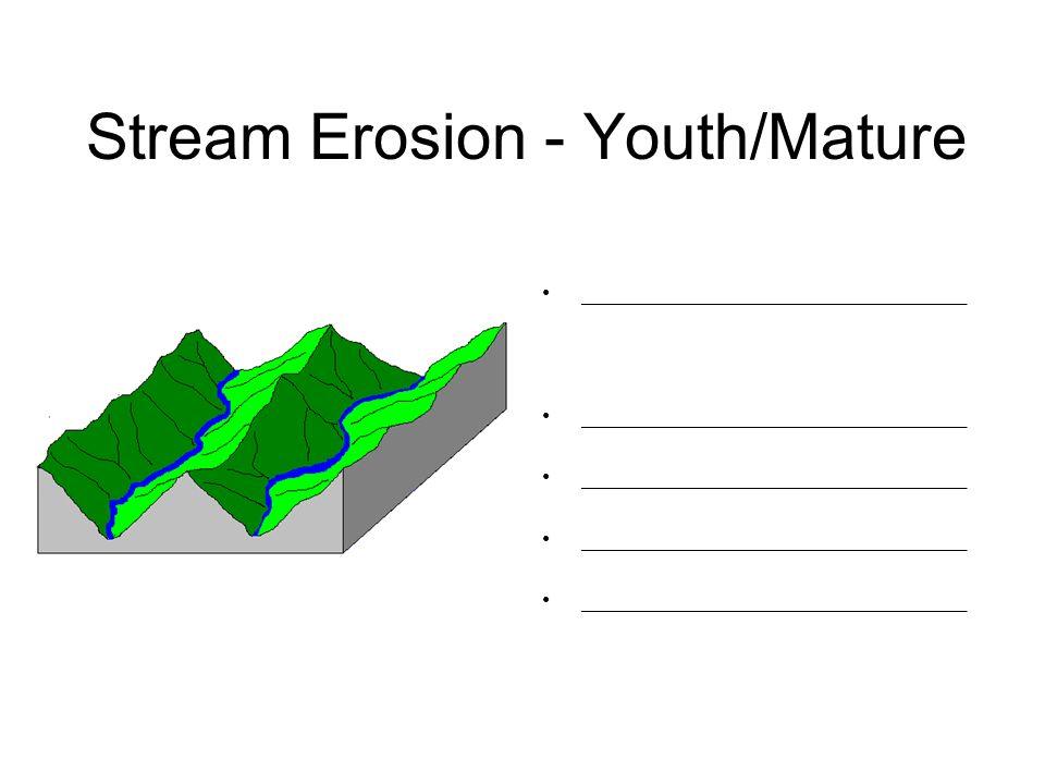 Stream Erosion - Youth/Mature
