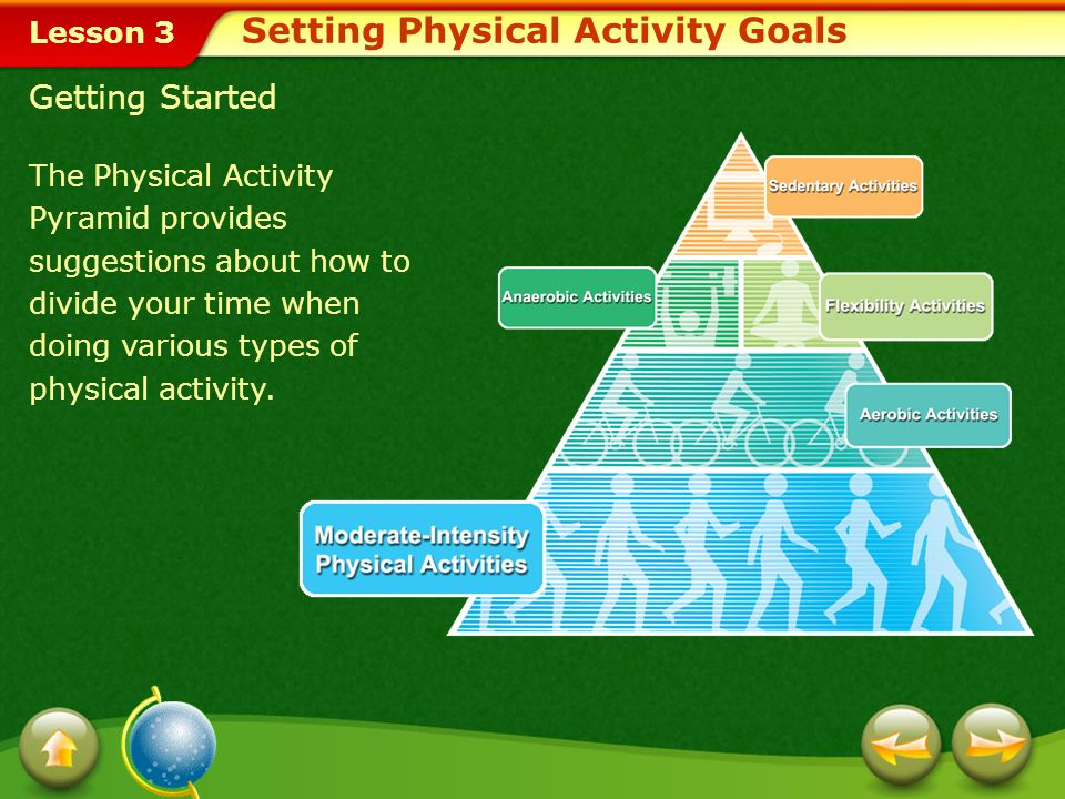 Setting Physical Activity Goals