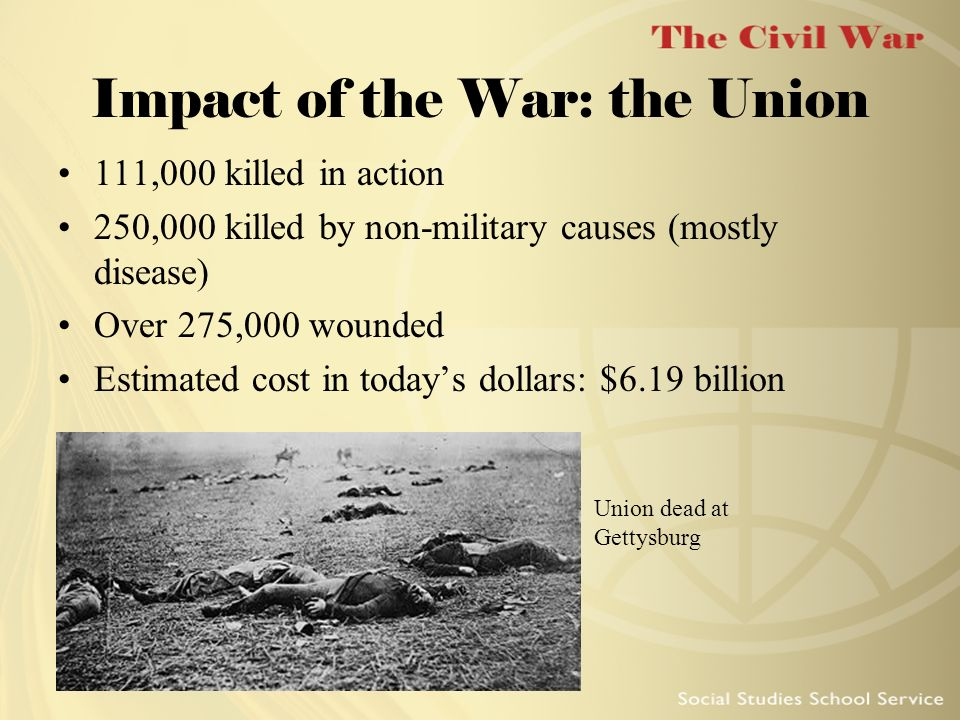 Impact of the War: the Union