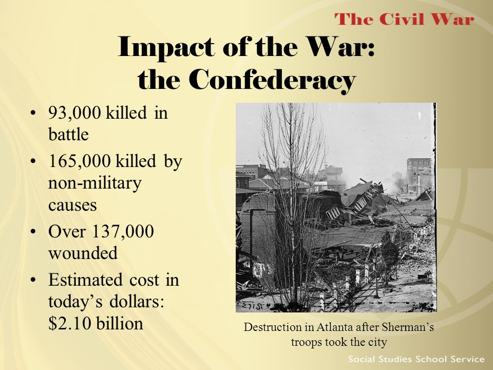 Impact of the War: the Confederacy